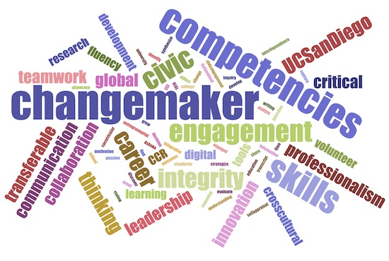 changemaker words